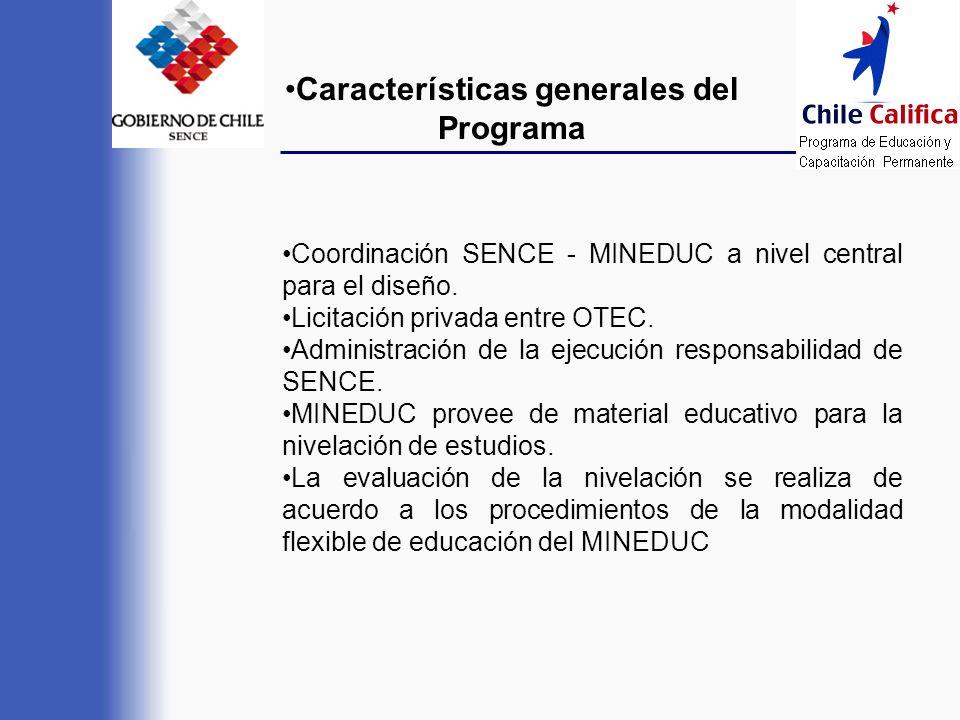 Características generales del Programa