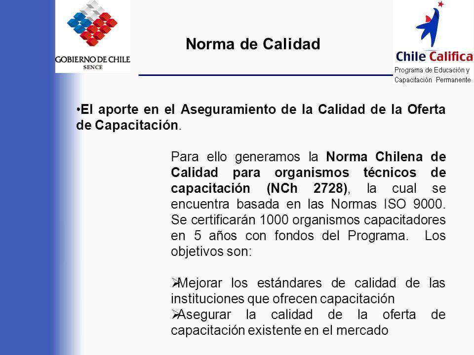 Norma de CalidadEl aporte en el Aseguramiento de la Calidad de la Oferta de Capacitación.