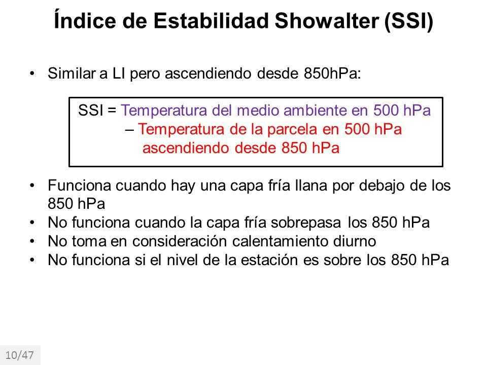 Índice de Estabilidad Showalter (SSI)