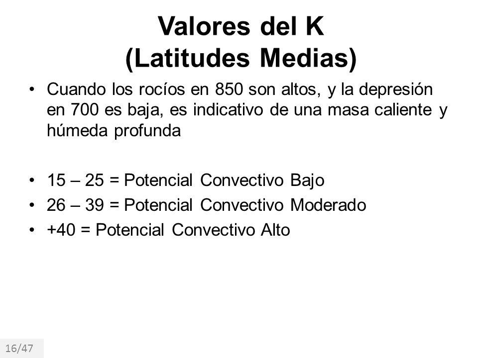 Valores del K (Latitudes Medias)