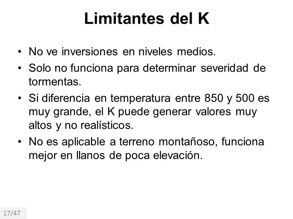 Limitantes del K No ve inversiones en niveles medios.