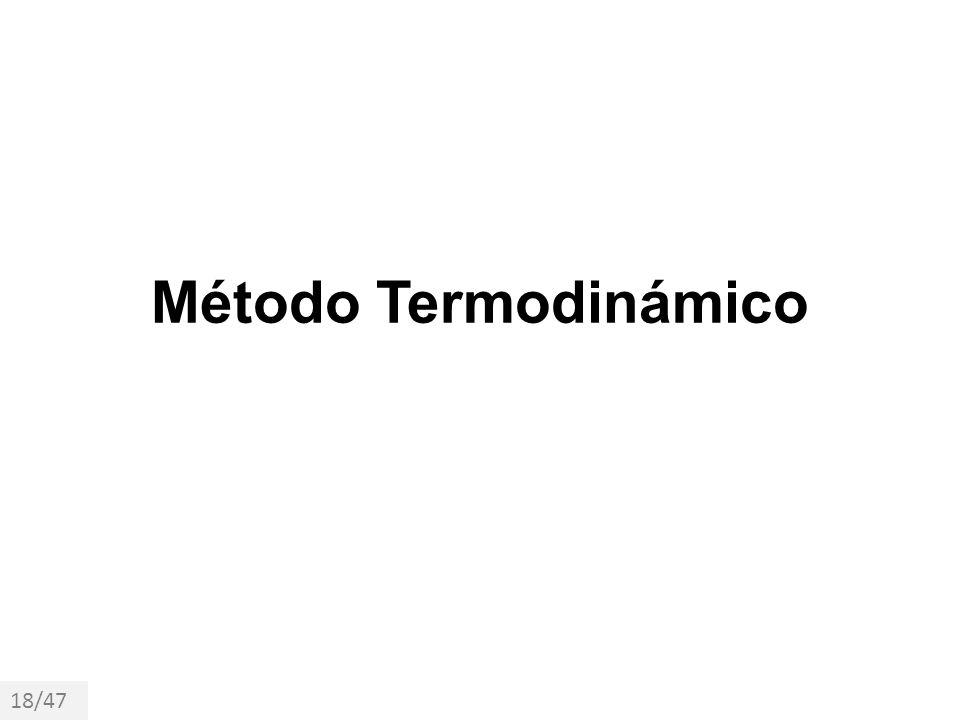 Método Termodinámico 18/47
