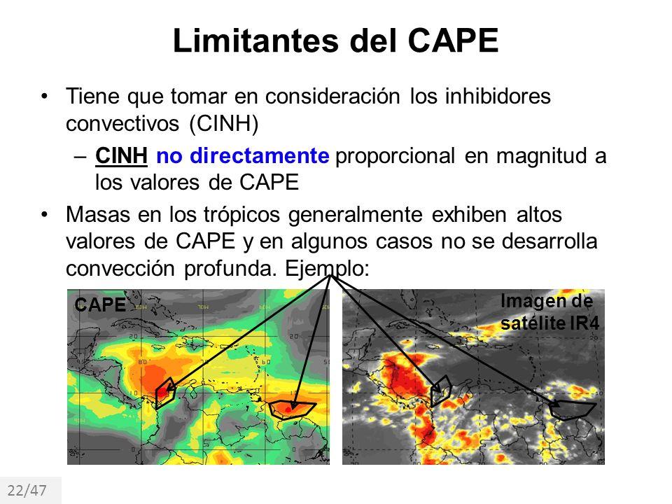 Limitantes del CAPE Tiene que tomar en consideración los inhibidores convectivos (CINH)