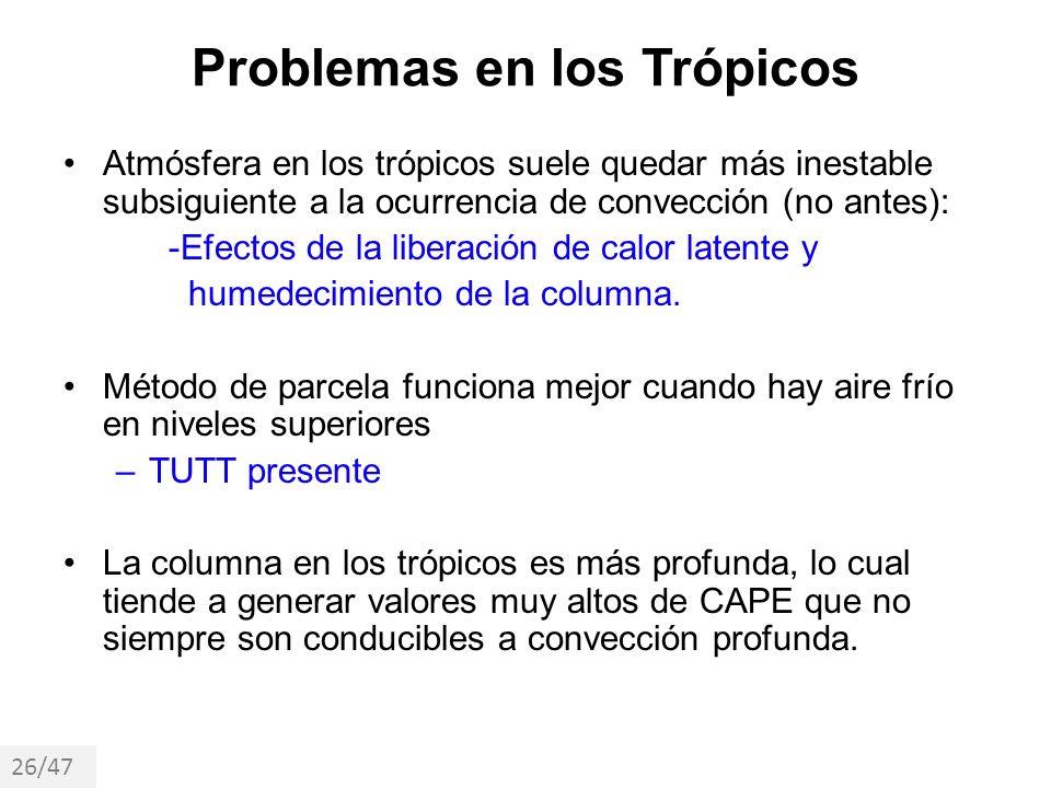 Problemas en los Trópicos