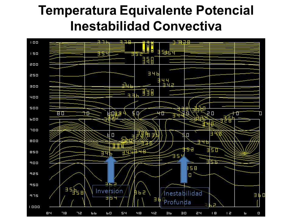 Temperatura Equivalente Potencial Inestabilidad Convectiva