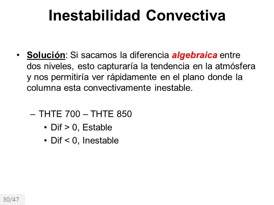 Inestabilidad Convectiva