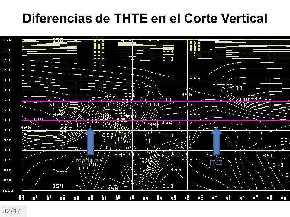 Diferencias de THTE en el Corte Vertical