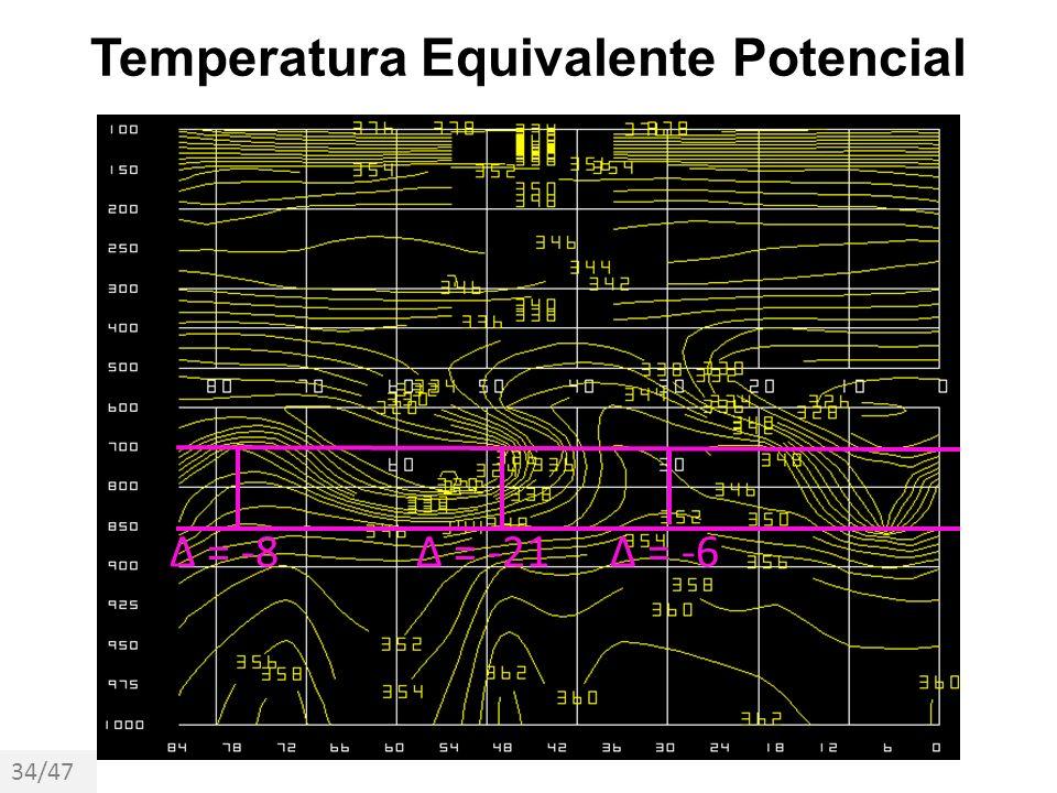 Temperatura Equivalente Potencial