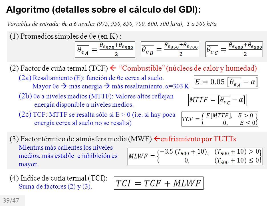 Algoritmo (detalles sobre el cálculo del GDI):