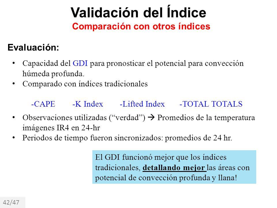 Validación del Índice Comparación con otros índices Evaluación: