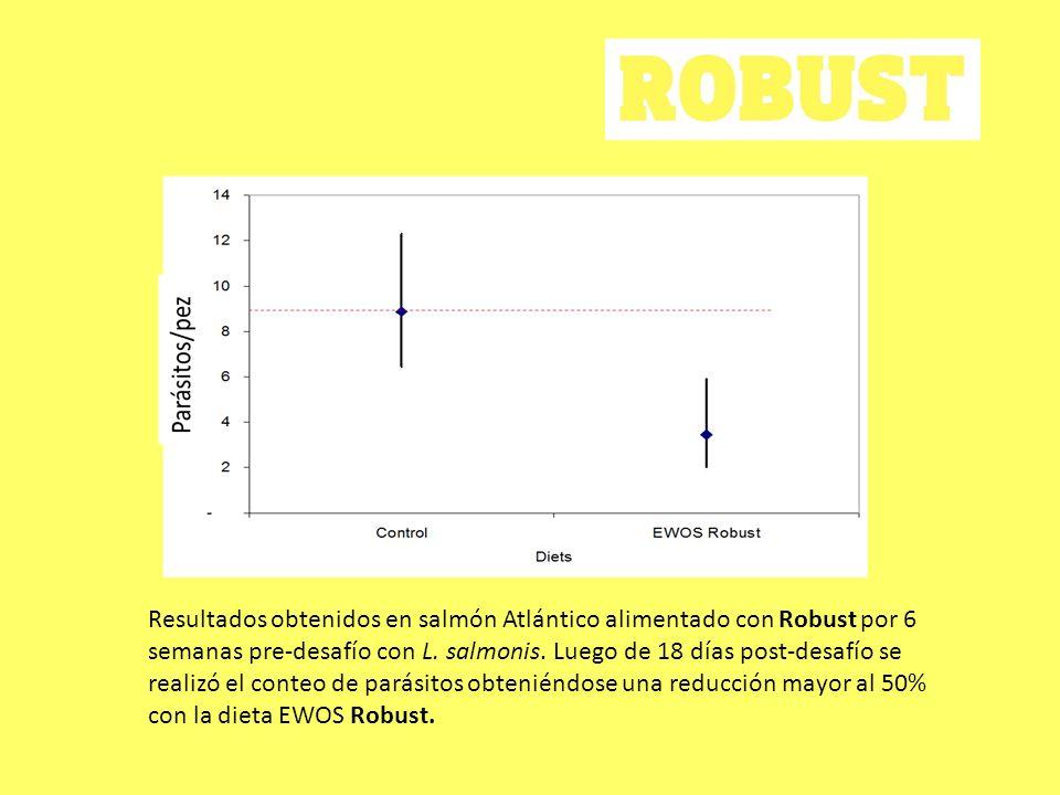 Resultados obtenidos en salmón Atlántico alimentado con Robust por 6 semanas pre-desafío con L.