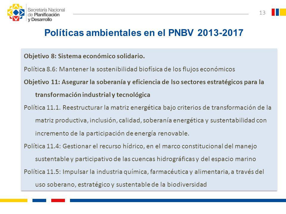 Políticas ambientales en el PNBV 2013-2017