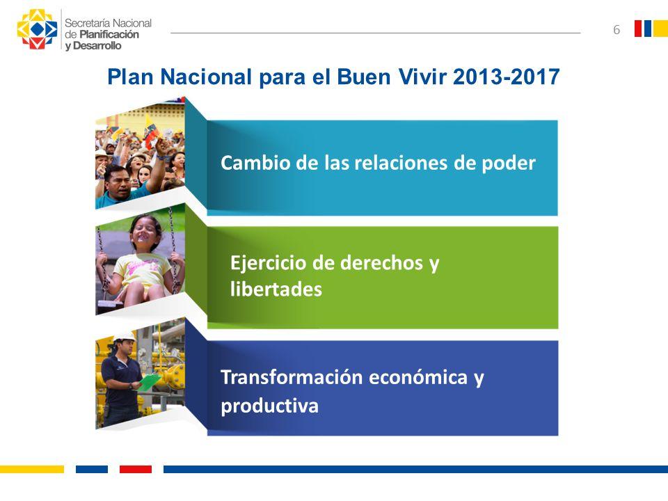 Plan Nacional para el Buen Vivir 2013-2017