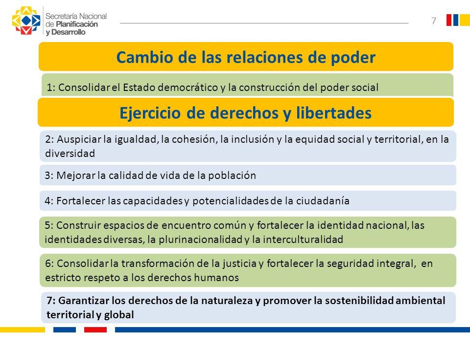 Cambio de las relaciones de poder Ejercicio de derechos y libertades