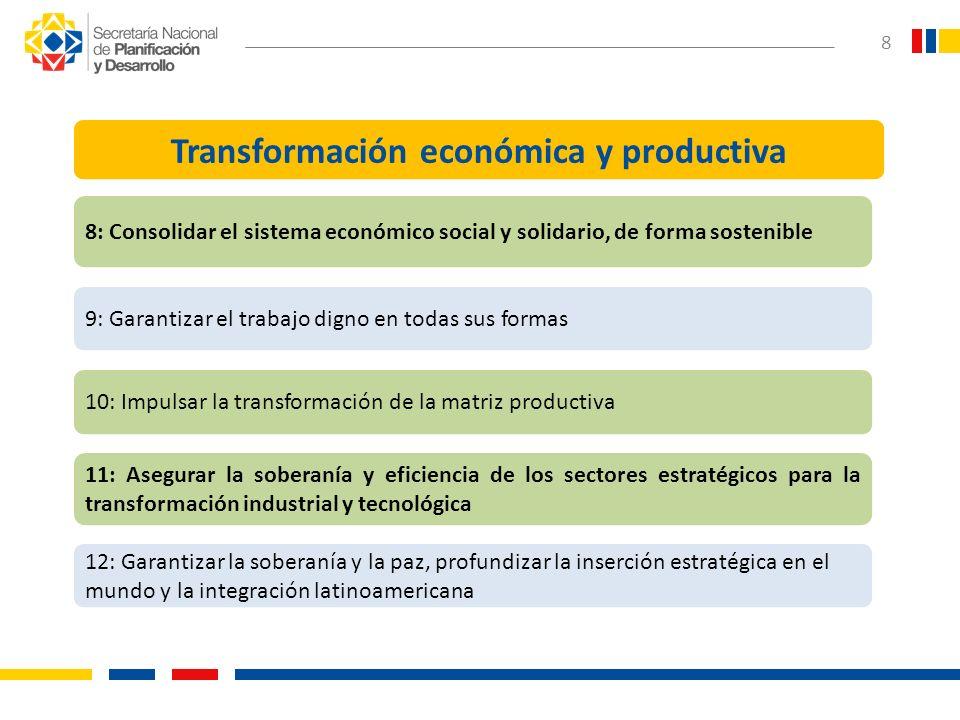 Transformación económica y productiva