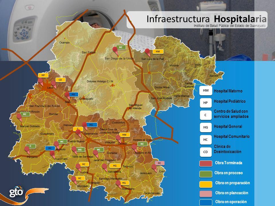 Infraestructura Hospitalaria