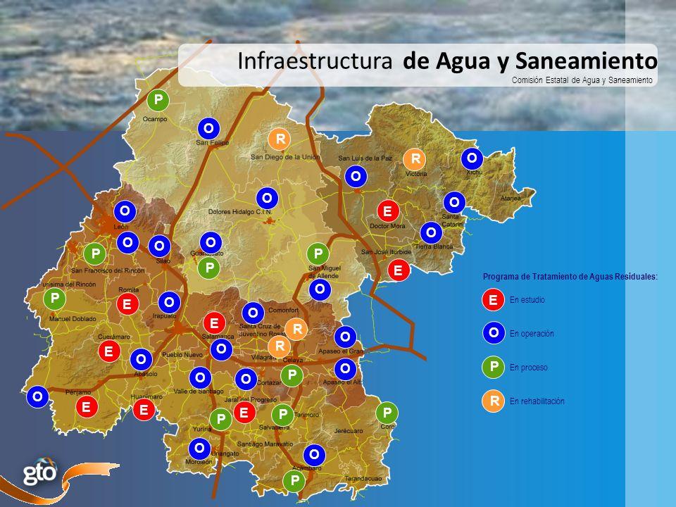 Infraestructura de Agua y Saneamiento
