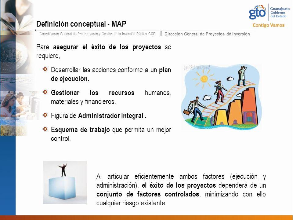 Definición conceptual - MAP