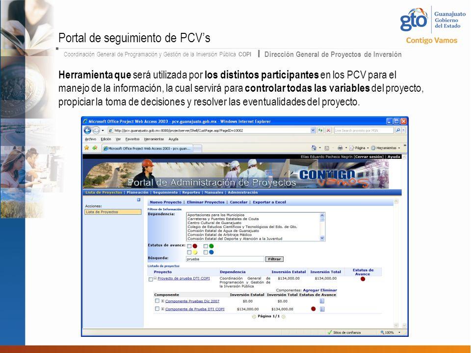 Portal de seguimiento de PCV's