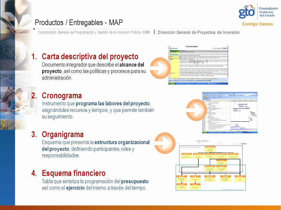 Productos / Entregables - MAP