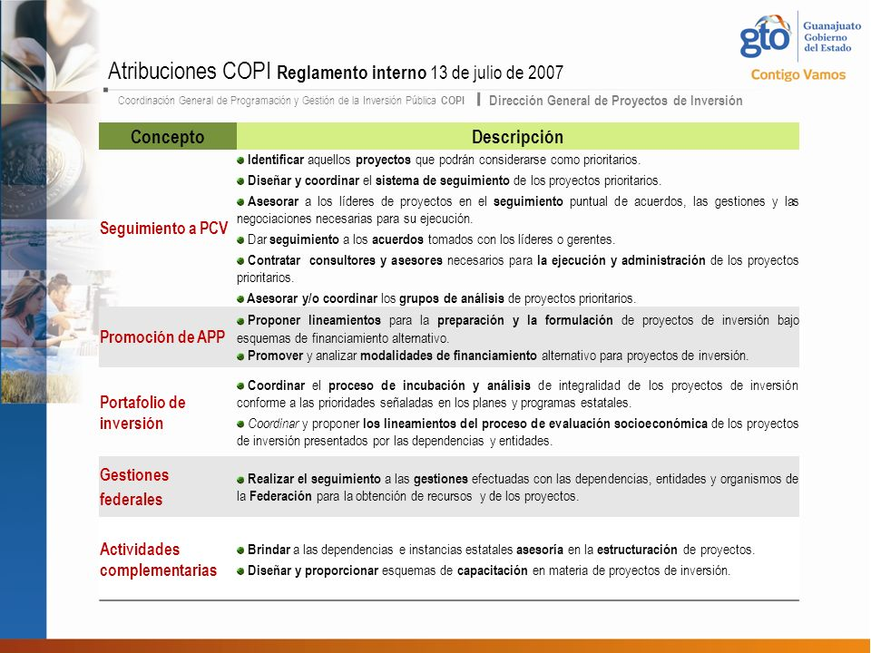 Atribuciones COPI Reglamento interno 13 de julio de 2007