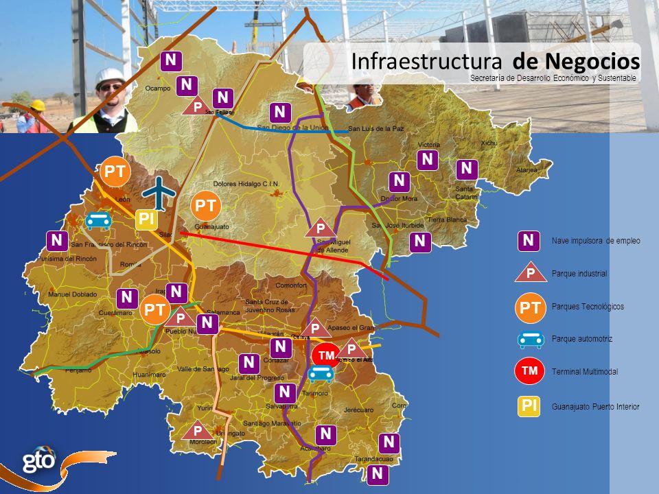 Infraestructura de Negocios