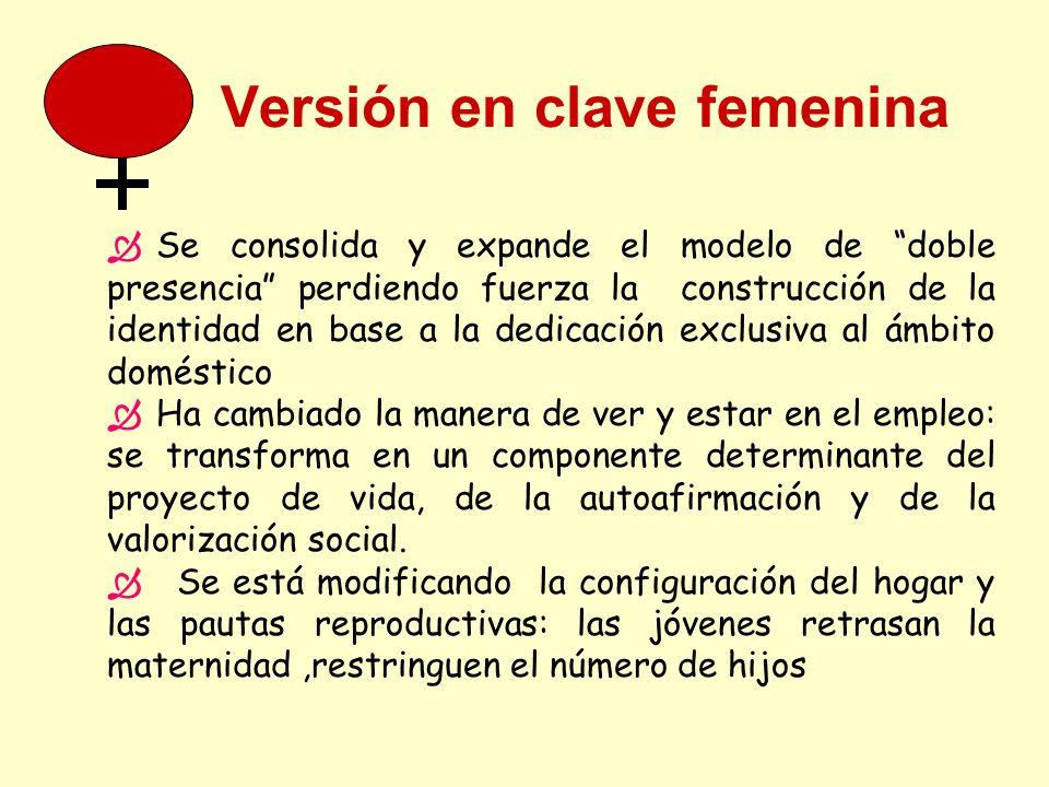 Versión en clave femenina