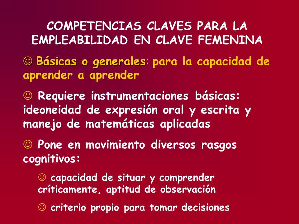 COMPETENCIAS CLAVES PARA LA EMPLEABILIDAD EN CLAVE FEMENINA