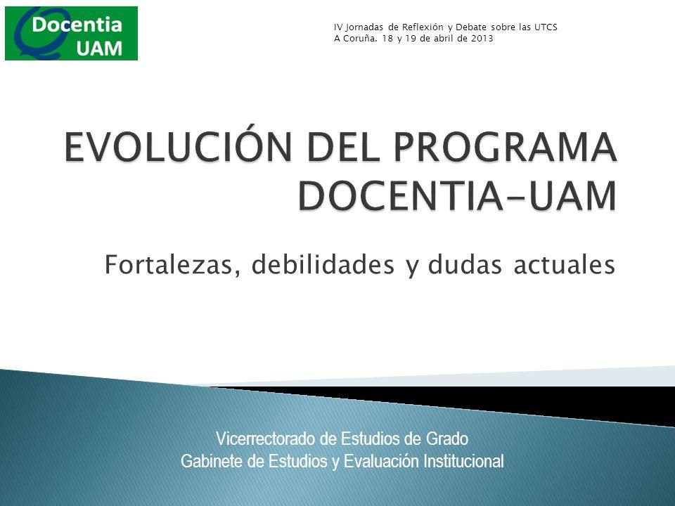 EVOLUCIÓN DEL PROGRAMA DOCENTIA-UAM