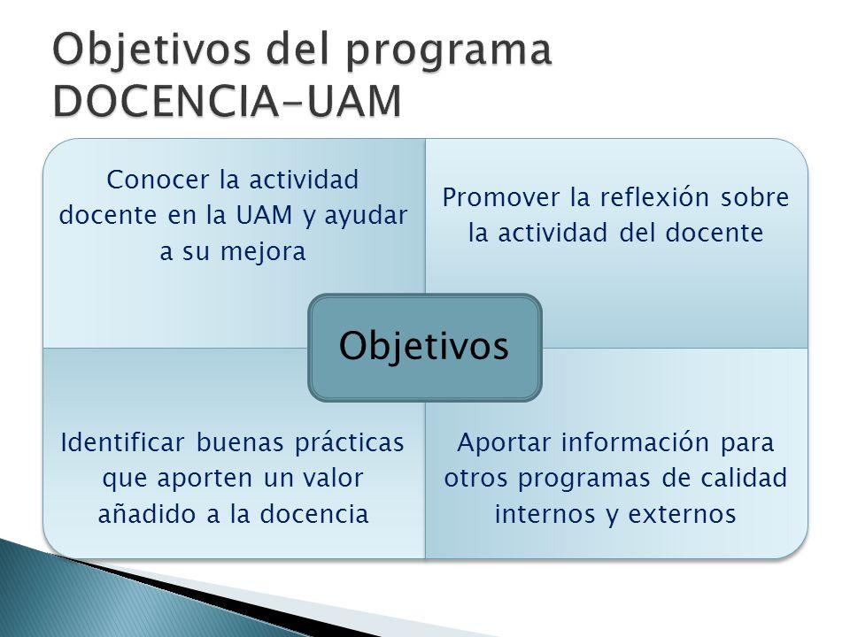 Objetivos del programa DOCENCIA-UAM