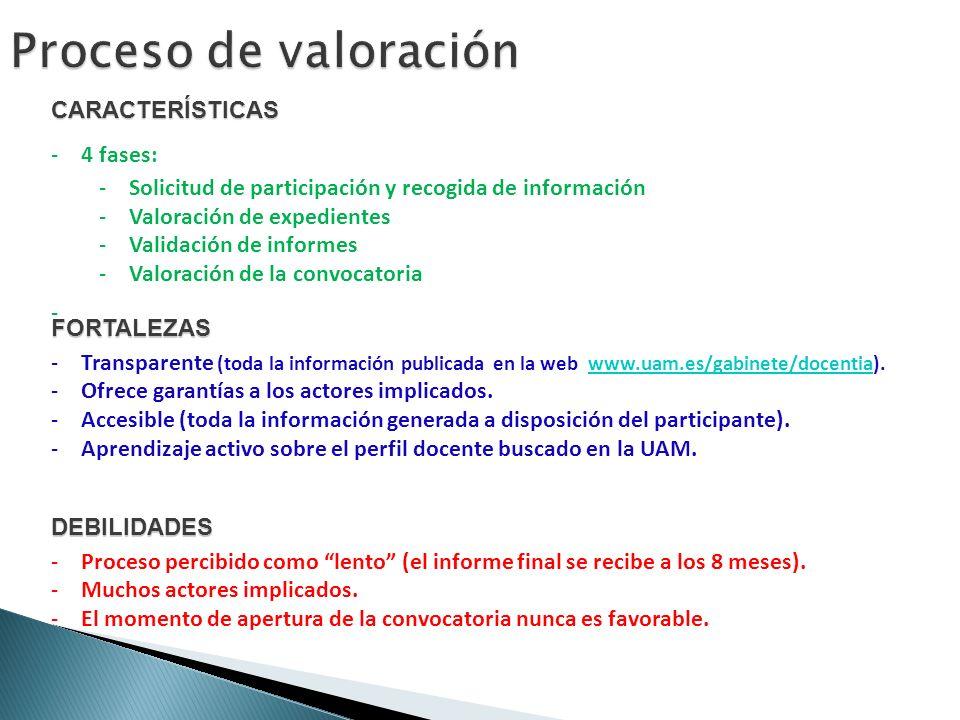 Proceso de valoración CARACTERÍSTICAS 4 fases: