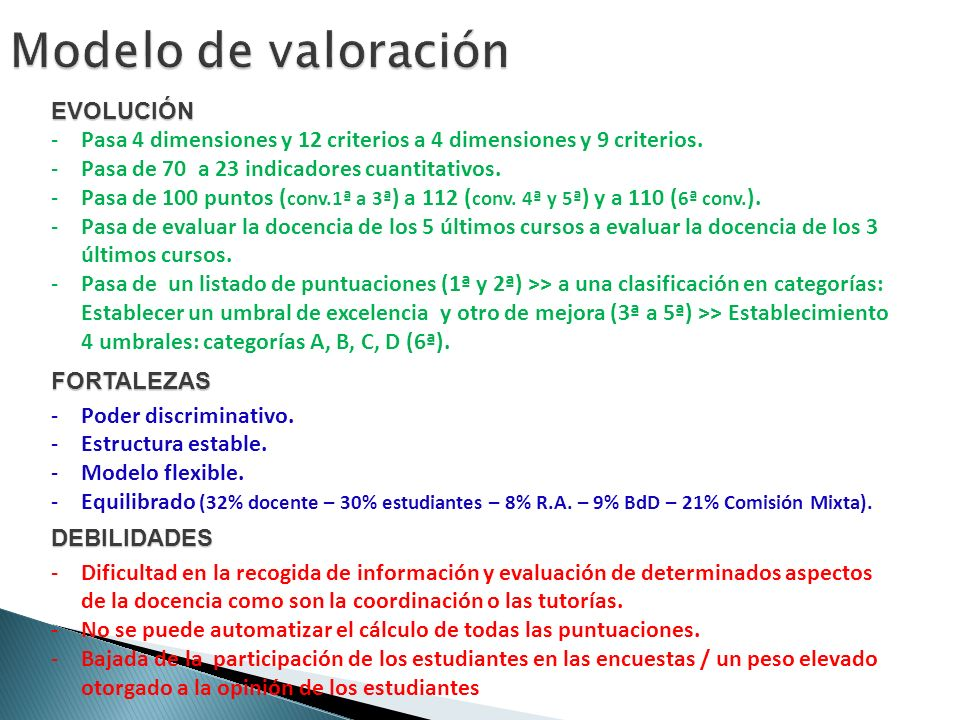 Modelo de valoración EVOLUCIÓN