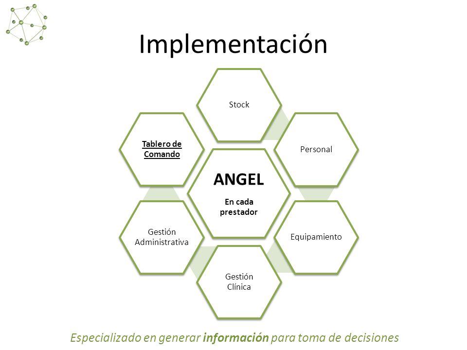 Implementación ANGEL. En cada prestador. Stock. Personal. Equipamiento. Gestión Clínica. Gestión Administrativa.