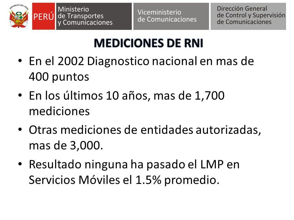 MEDICIONES DE RNI En el 2002 Diagnostico nacional en mas de 400 puntos. En los últimos 10 años, mas de 1,700 mediciones.