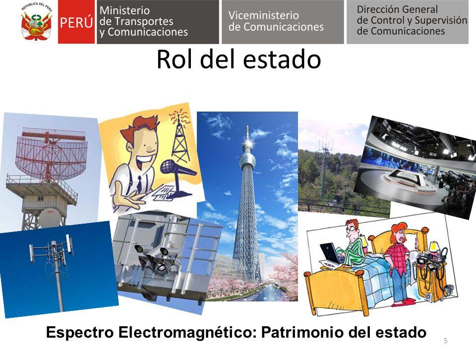 Rol del estado Espectro Electromagnético: Patrimonio del estado