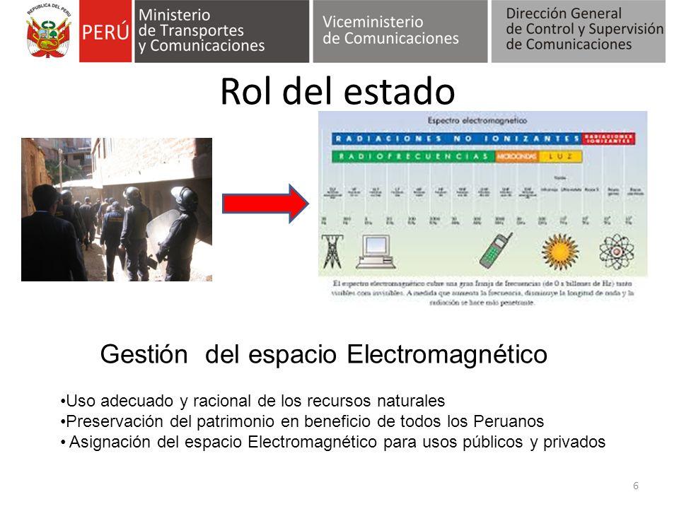 Rol del estado Gestión del espacio Electromagnético