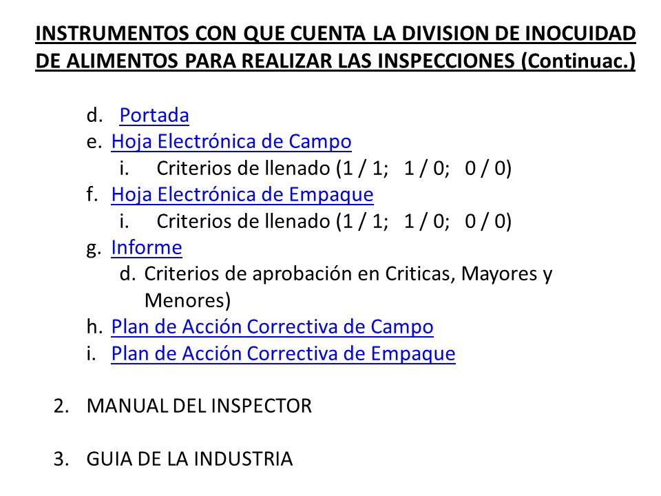 INSTRUMENTOS CON QUE CUENTA LA DIVISION DE INOCUIDAD DE ALIMENTOS PARA REALIZAR LAS INSPECCIONES (Continuac.)
