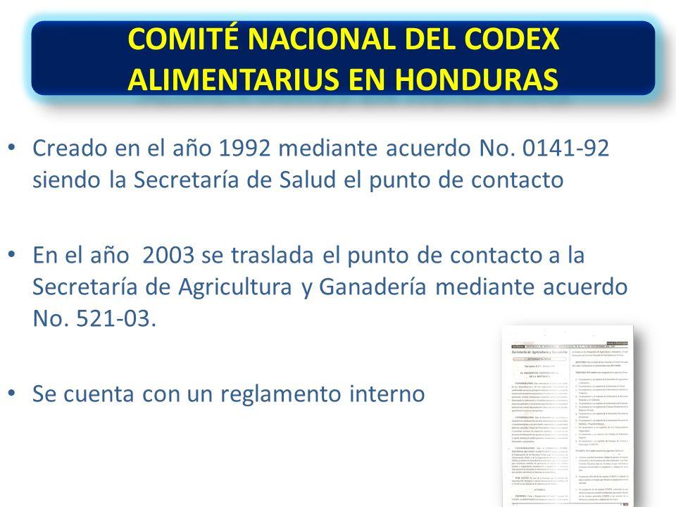 COMITÉ NACIONAL DEL CODEX ALIMENTARIUS EN HONDURAS