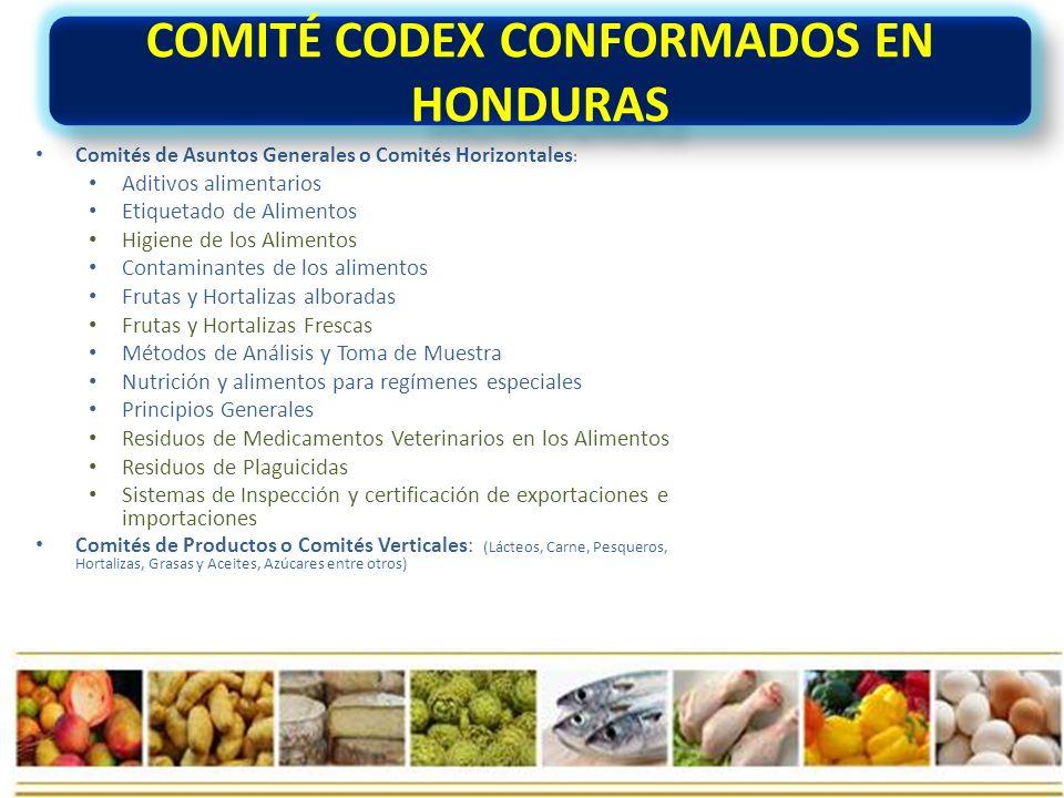 COMITÉ CODEX CONFORMADOS EN HONDURAS