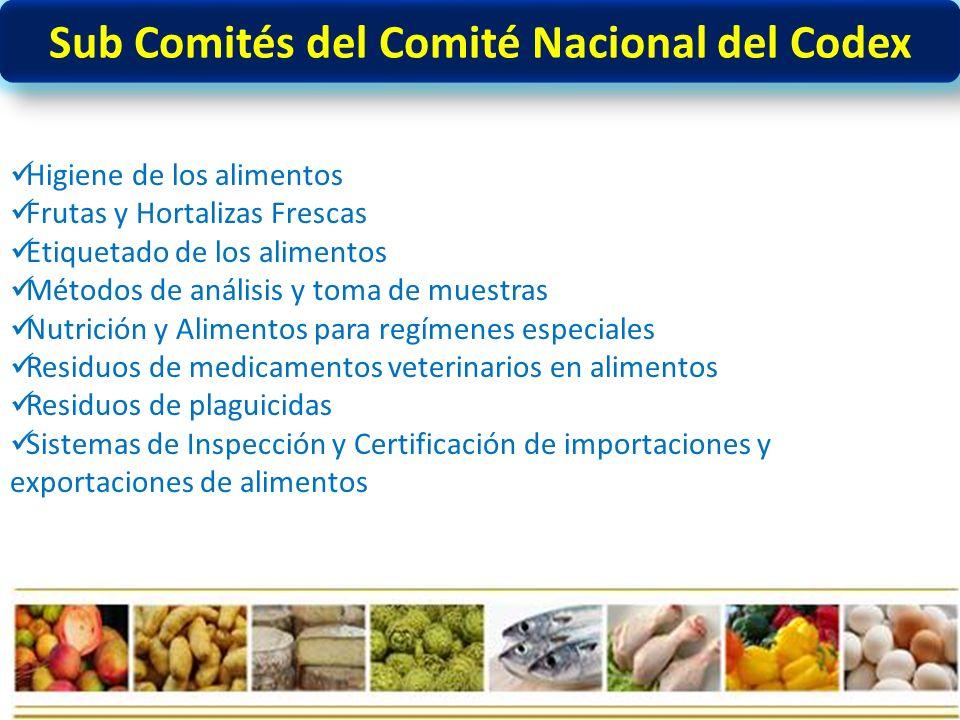 Sub Comités del Comité Nacional del Codex