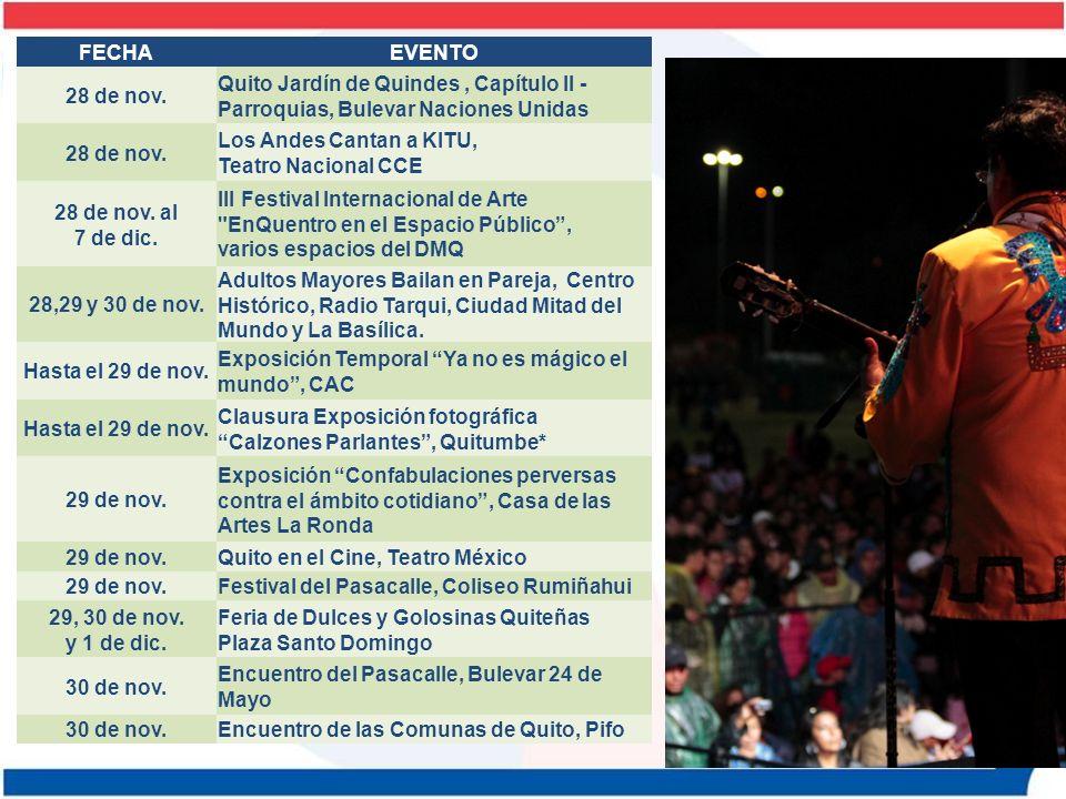 FECHA EVENTO. 28 de nov. Quito Jardín de Quindes , Capítulo II - Parroquias, Bulevar Naciones Unidas.