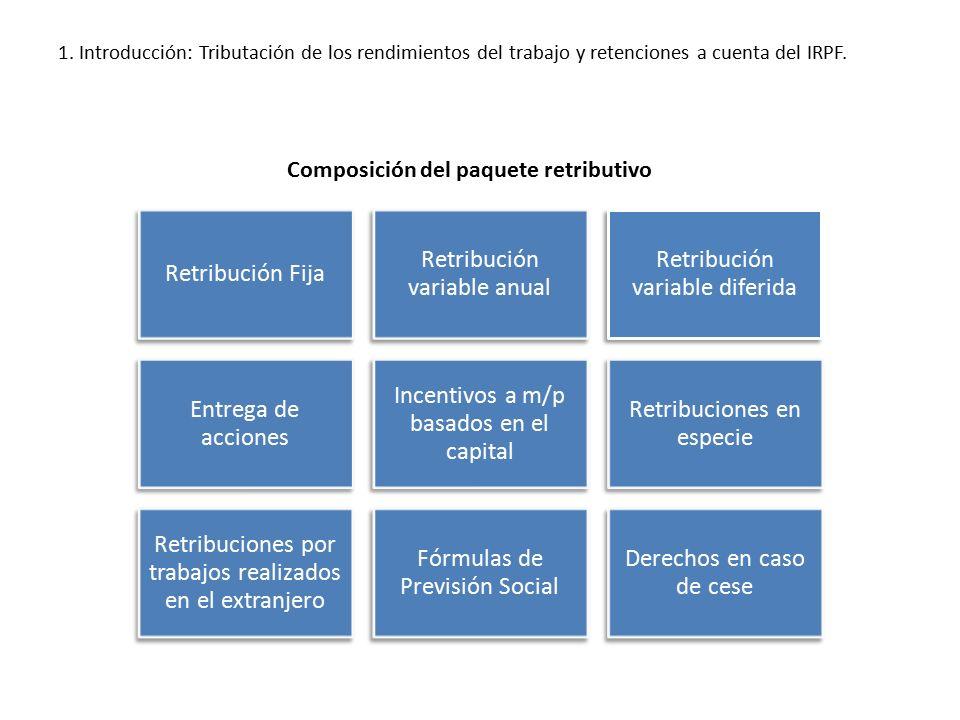 Fiscalidad de las alternativas a la retribuci n dineraria regular ppt descargar - Esquema caso practico trabajo social ...