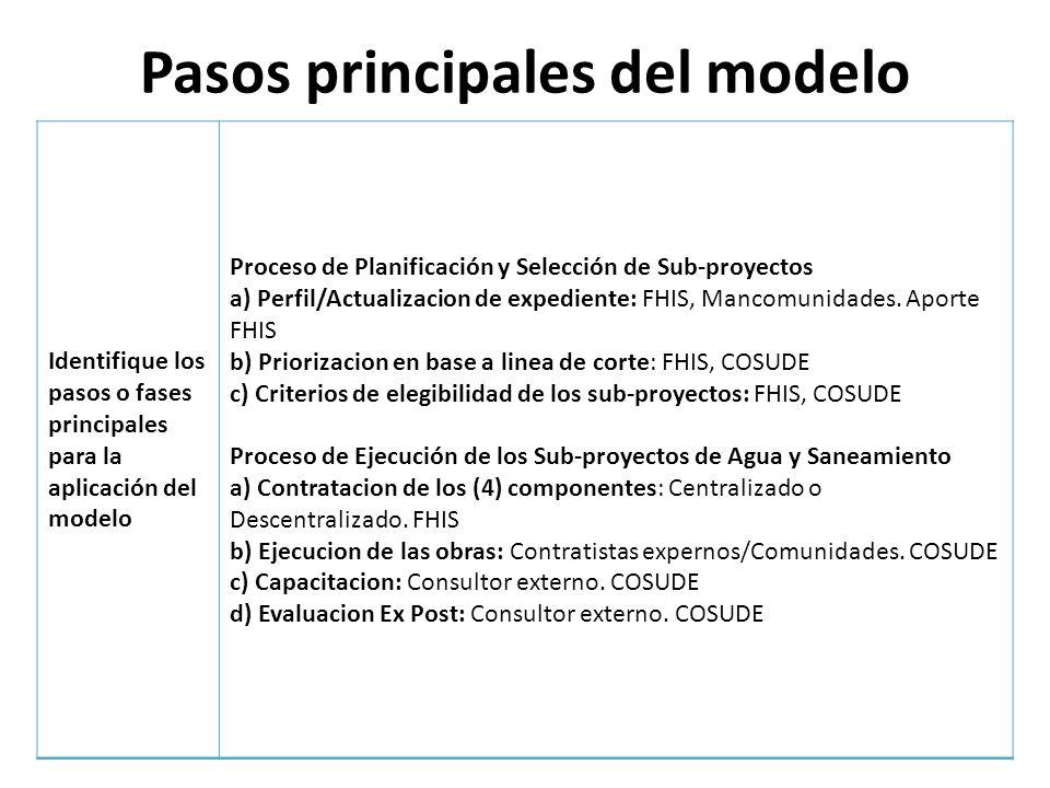 Pasos principales del modelo