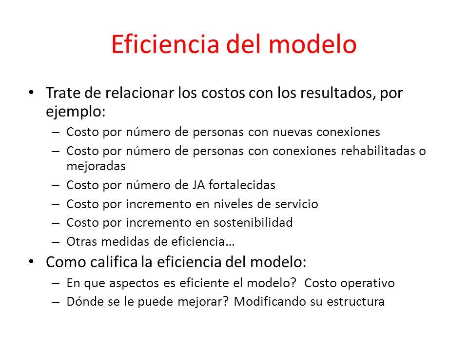 Eficiencia del modelo Trate de relacionar los costos con los resultados, por ejemplo: Costo por número de personas con nuevas conexiones.