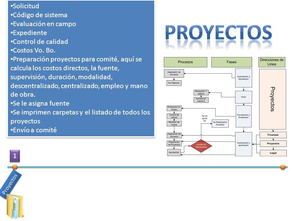 PROYECTOS Solicitud Código de sistema Evaluación en campo Expediente