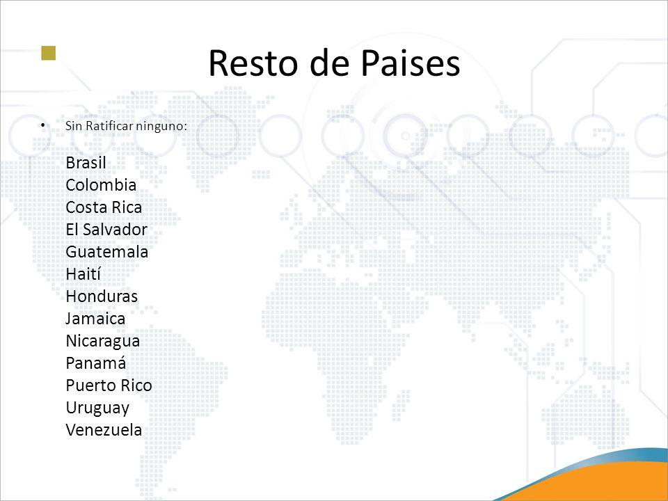 Resto de Paises Colombia Costa Rica El Salvador Guatemala Haití
