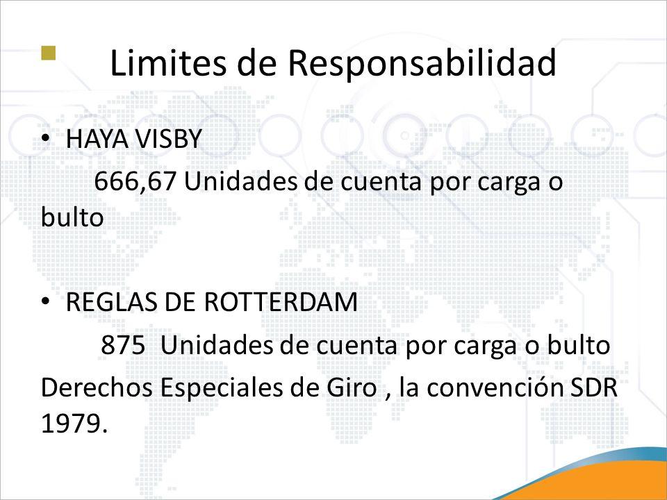 Limites de Responsabilidad