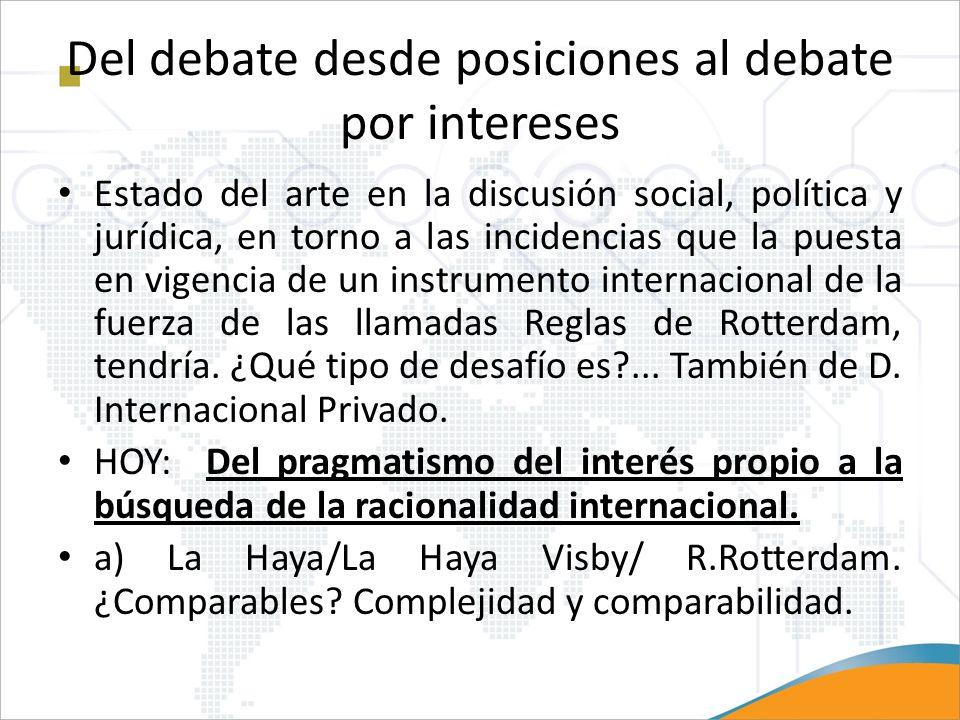 Del debate desde posiciones al debate por intereses