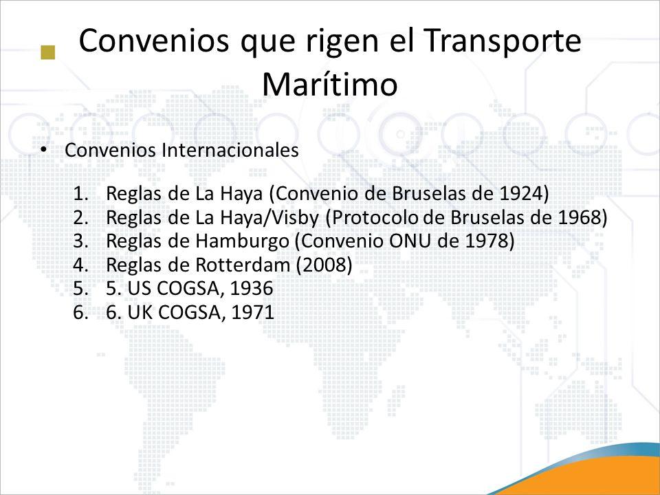 Convenios que rigen el Transporte Marítimo