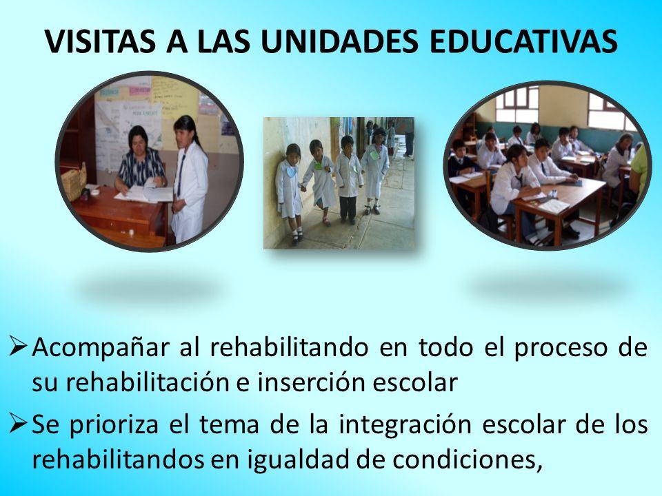 VISITAS A LAS UNIDADES EDUCATIVAS